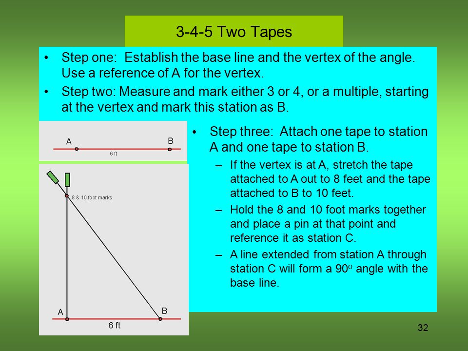 3-4-5 Two Tapes Step one: Establish the base line and the vertex of the angle. Use a reference of A for the vertex.