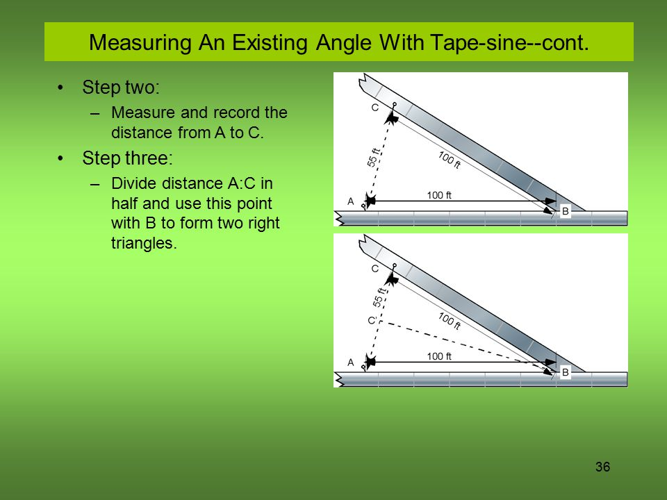 Measuring An Existing Angle With Tape-sine--cont.