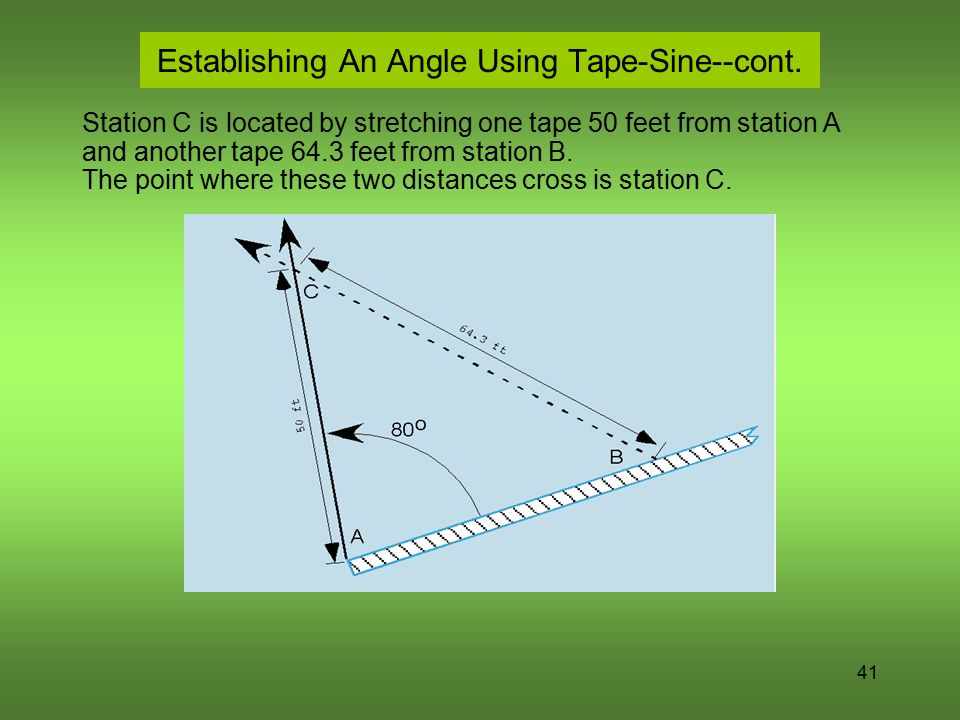 Establishing An Angle Using Tape-Sine--cont.