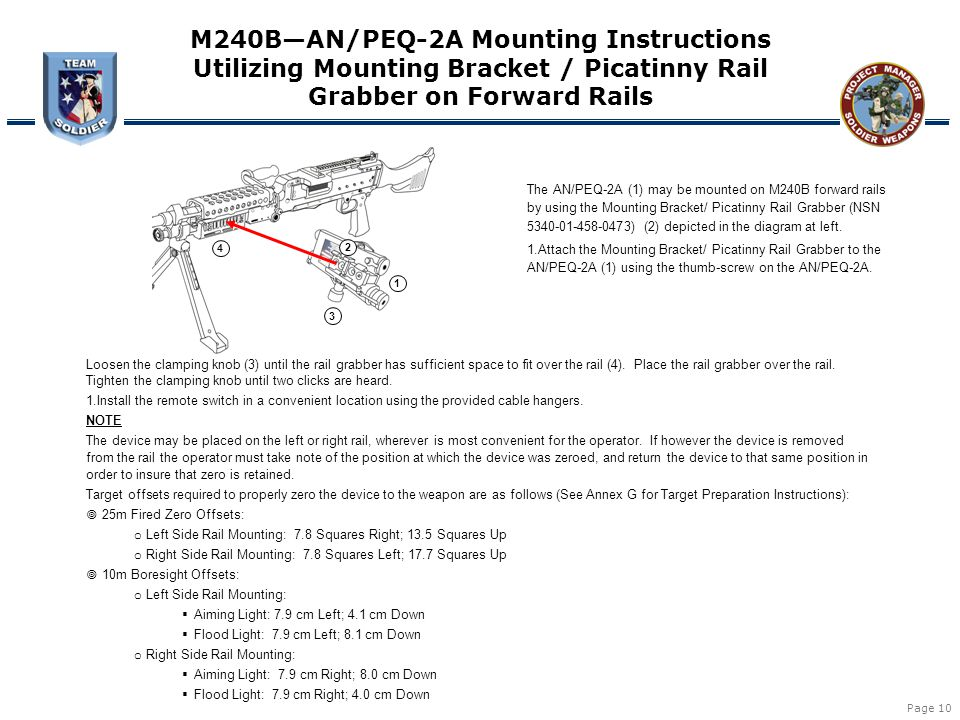 M240B—AN/PEQ-2A Mounting Instructions Utilizing Mounting Bracket / Picatinny Rail Grabber on Forward Rails
