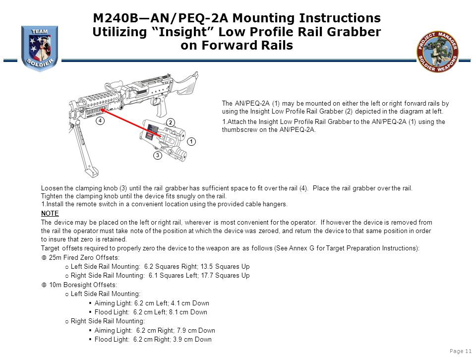 M240B—AN/PEQ-2A Mounting Instructions Utilizing Insight Low Profile Rail Grabber on Forward Rails