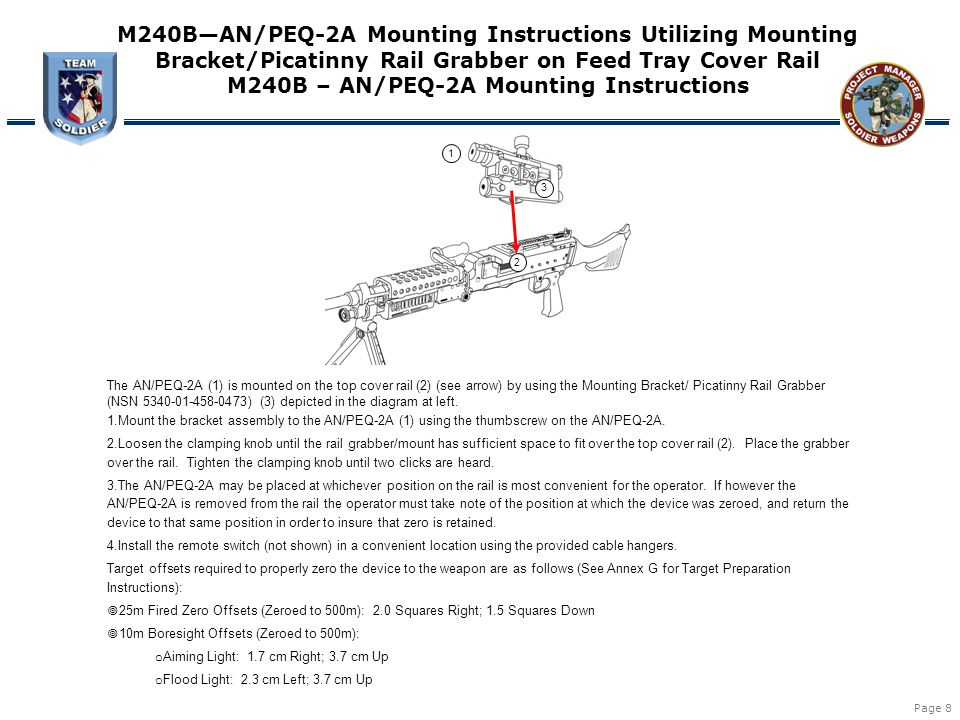 M240B – AN/PEQ-2A Mounting Instructions