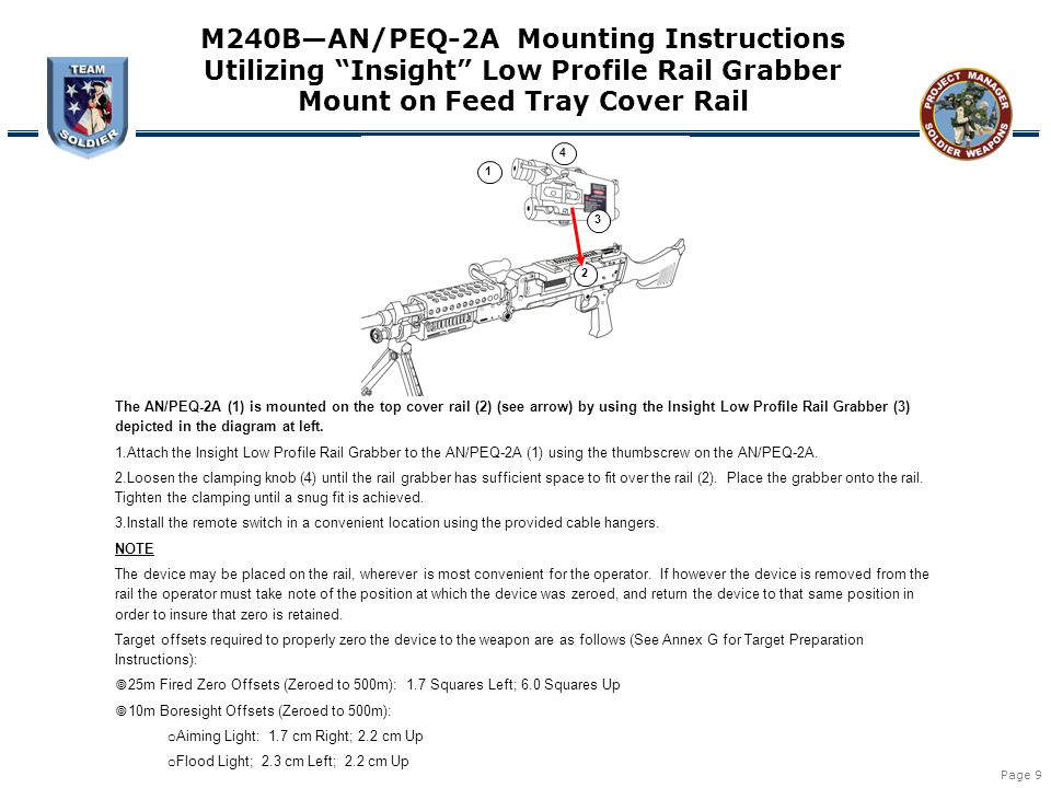 M240B—AN/PEQ-2A Mounting Instructions Utilizing Insight Low Profile Rail Grabber Mount on Feed Tray Cover Rail