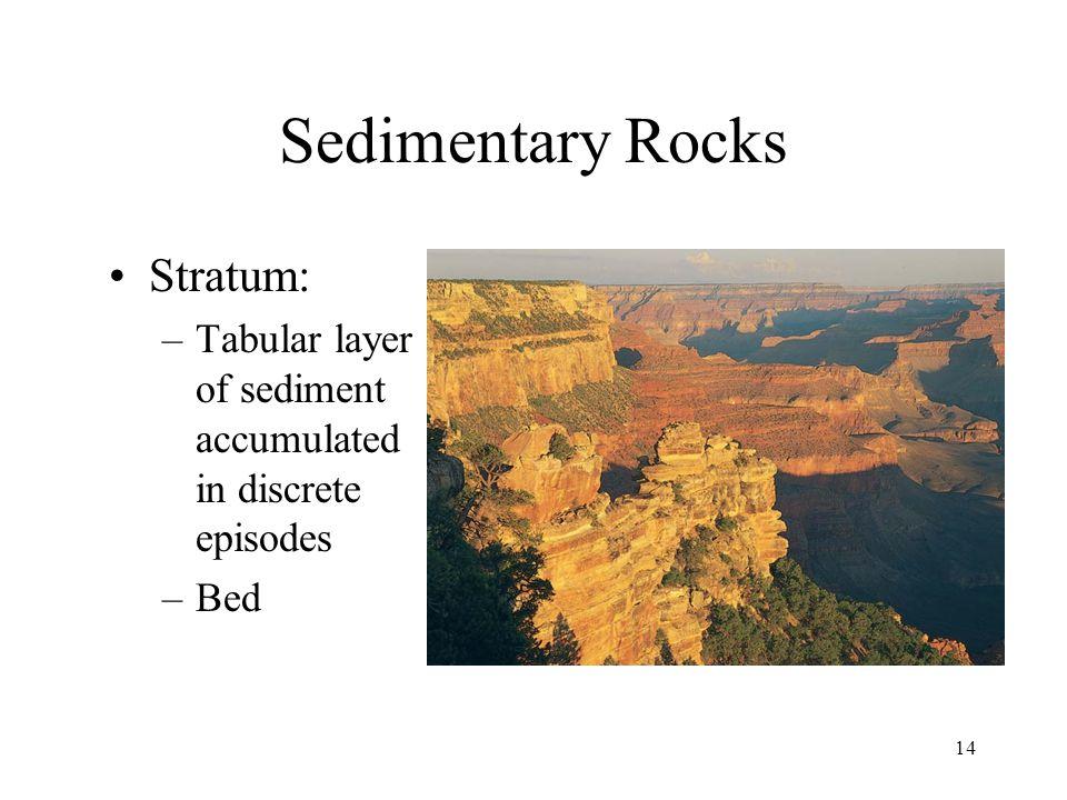 Sedimentary Rocks Stratum: