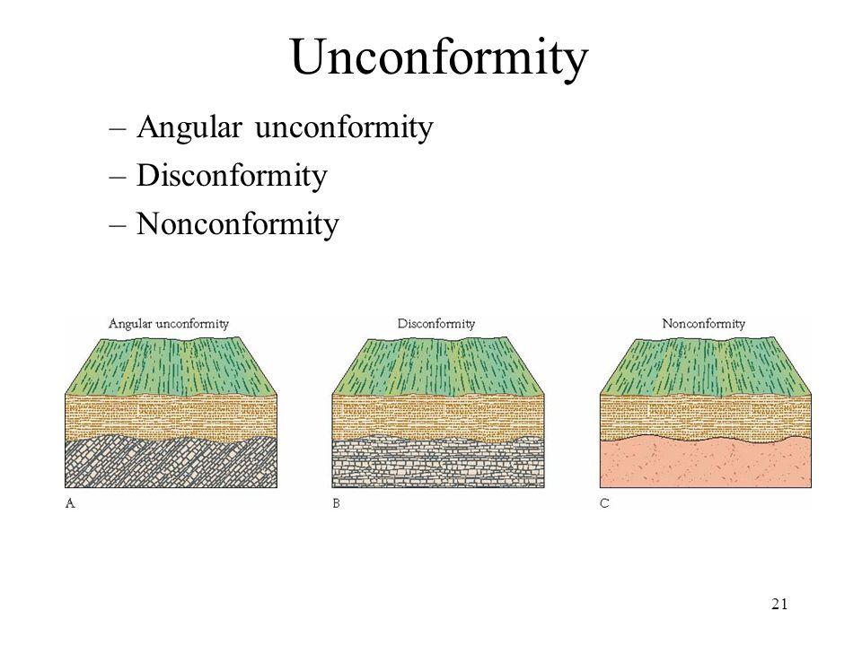 Unconformity Angular unconformity Disconformity Nonconformity