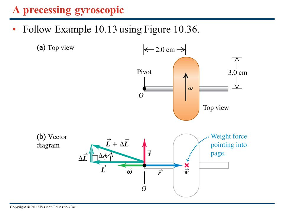 A precessing gyroscopic