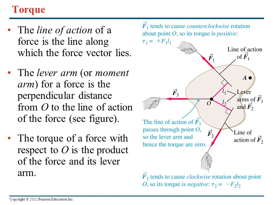 Torque The line of action of a force is the line along which the force vector lies.