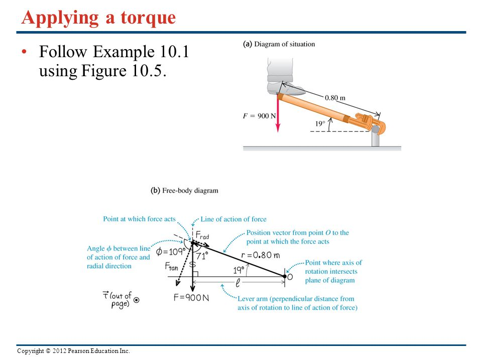 Applying a torque Follow Example 10.1 using Figure 10.5.