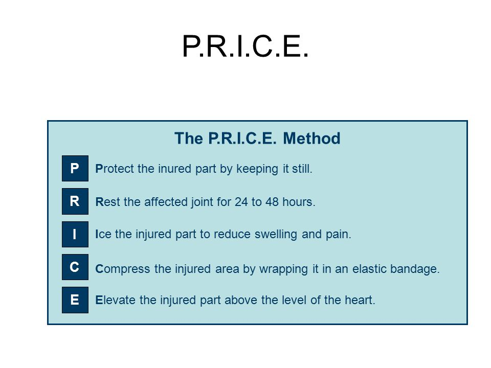 P.R.I.C.E. The P.R.I.C.E. Method P R I C E