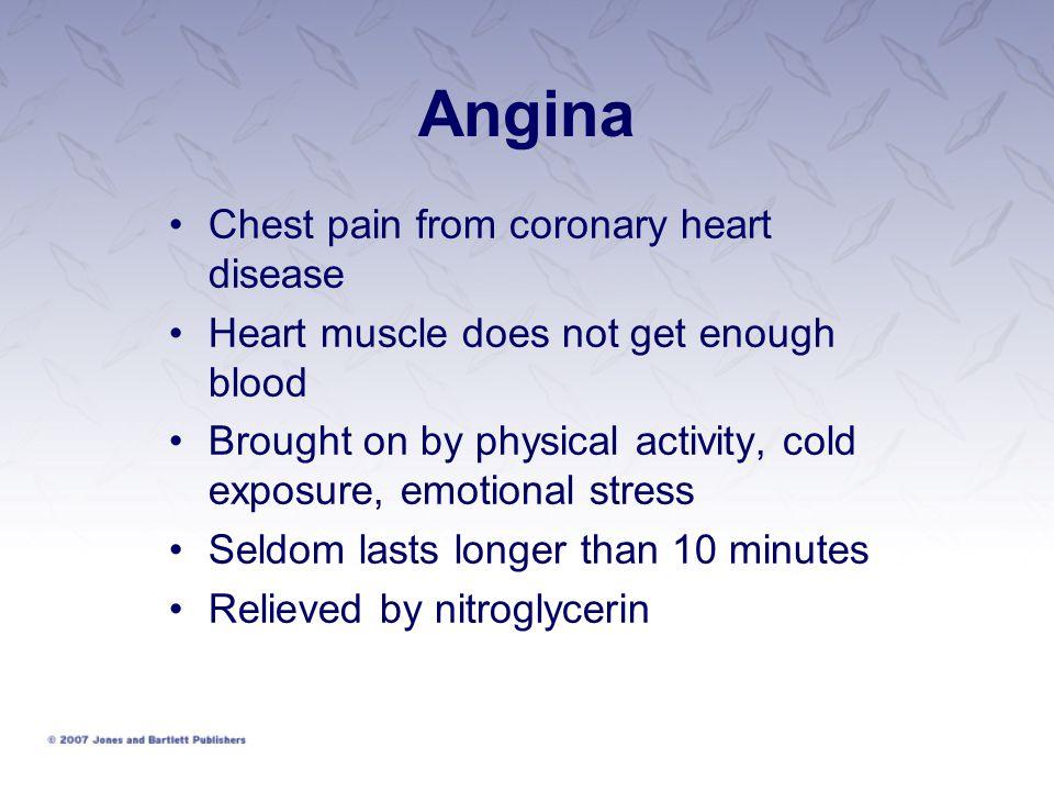Angina Chest pain from coronary heart disease