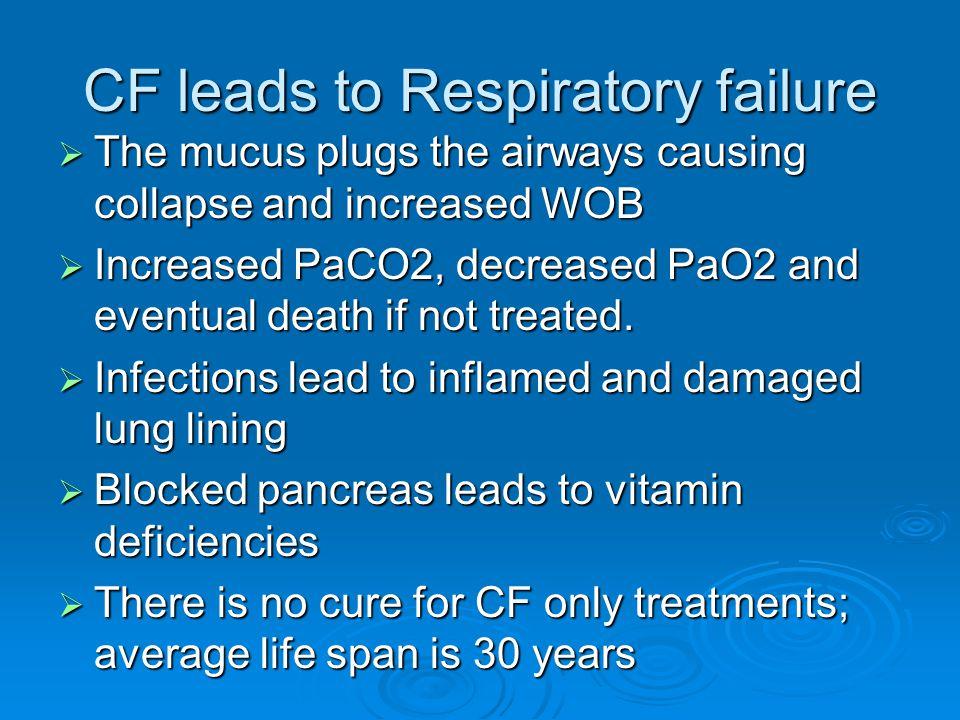 CF leads to Respiratory failure