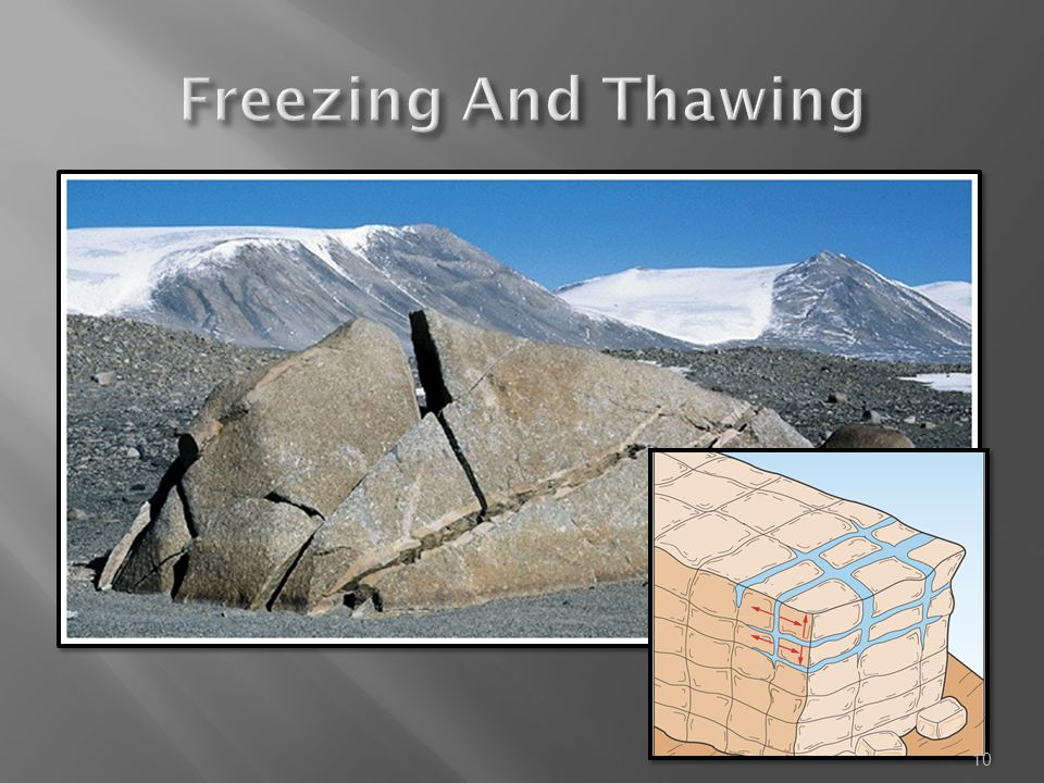 Freezing And Thawing