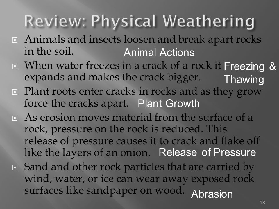 Review: Physical Weathering