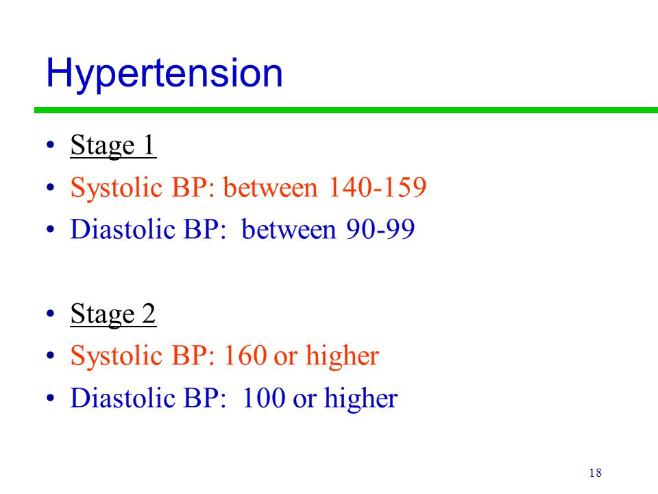 Hypertension Stage 1 Systolic BP: between 140-159