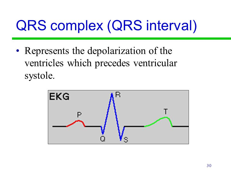 QRS complex (QRS interval)