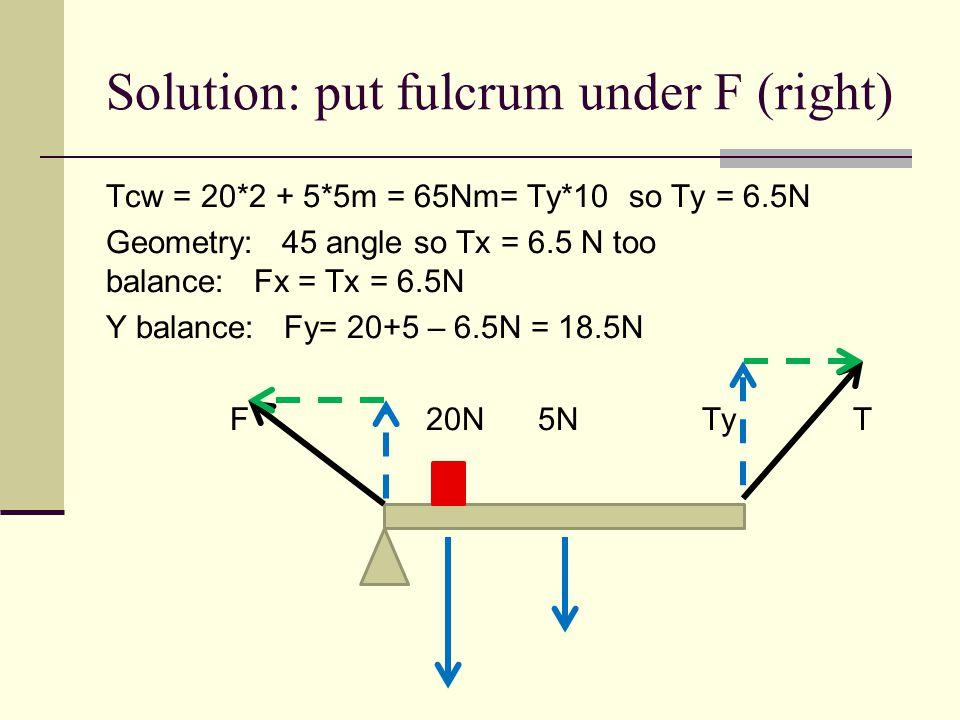 Solution: put fulcrum under F (right)