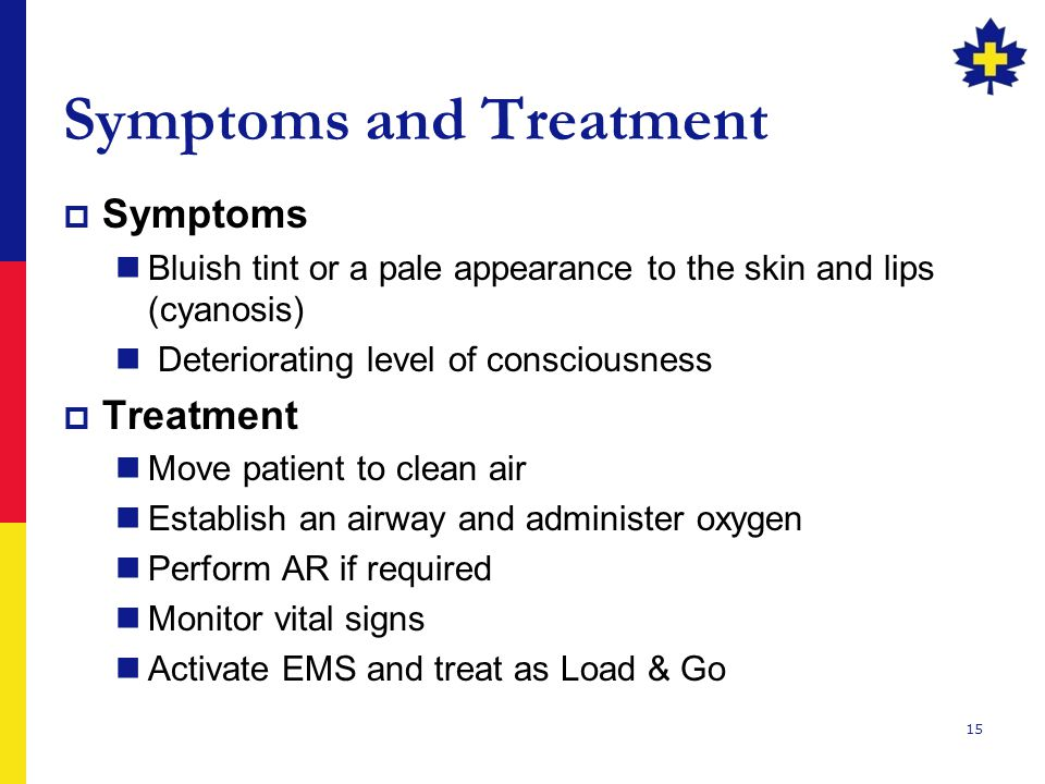 Symptoms and Treatment