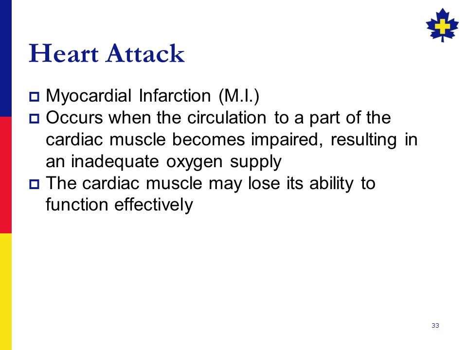 Heart Attack Myocardial Infarction (M.I.)
