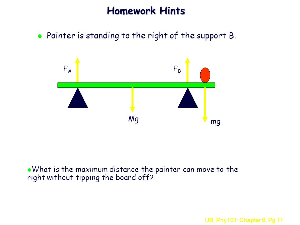 Homework Hints Painter is standing to the right of the support B. FA