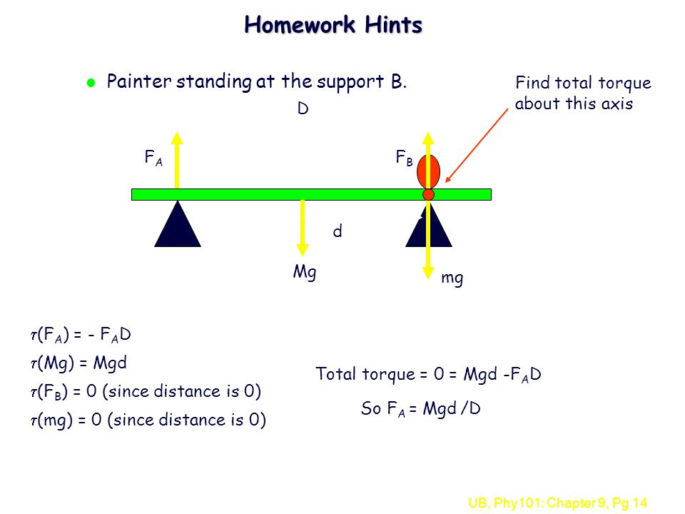 Homework Hints Painter standing at the support B.