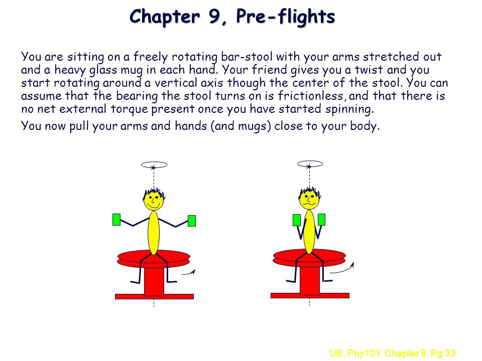 Chapter 9, Pre-flights