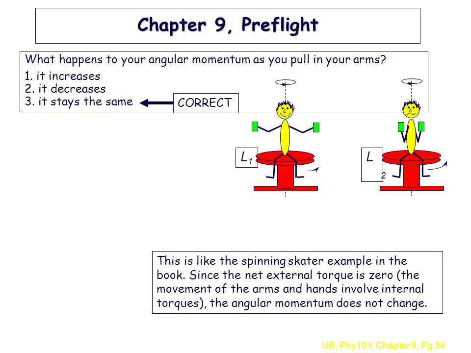 Chapter 9, Preflight What happens to your angular momentum as you pull in your arms 1. it increases 2. it decreases 3. it stays the same.