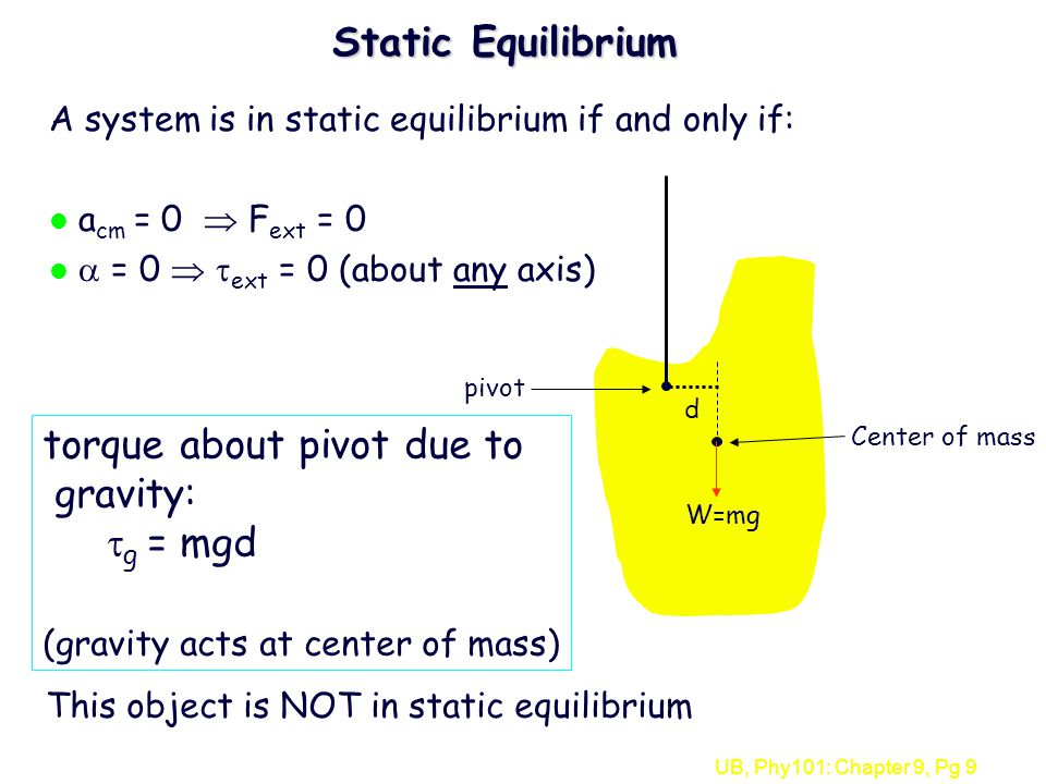 torque about pivot due to gravity: g = mgd