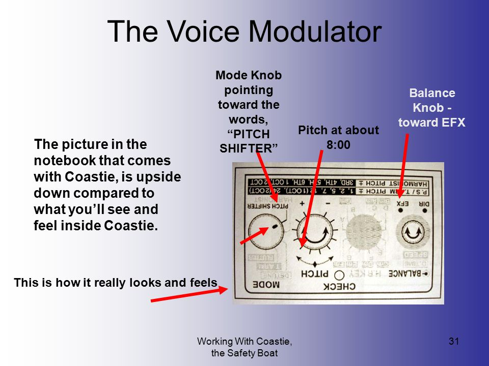 The Voice Modulator Balance Knob - toward EFX. Pitch at about 8:00. Mode Knob pointing toward the words, PITCH SHIFTER
