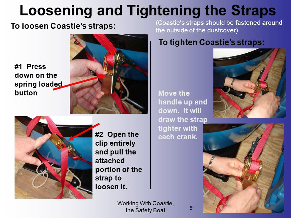 Loosening and Tightening the Straps