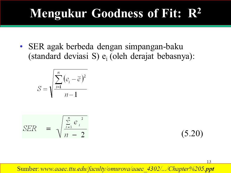 Mengukur Goodness of Fit: R2
