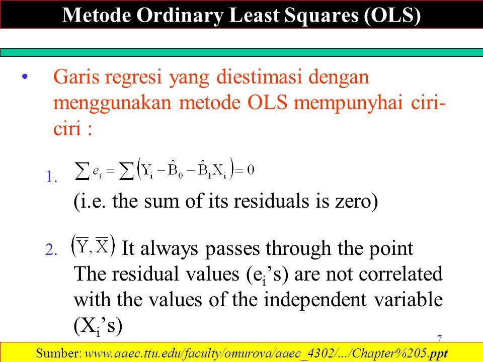 Metode Ordinary Least Squares (OLS)