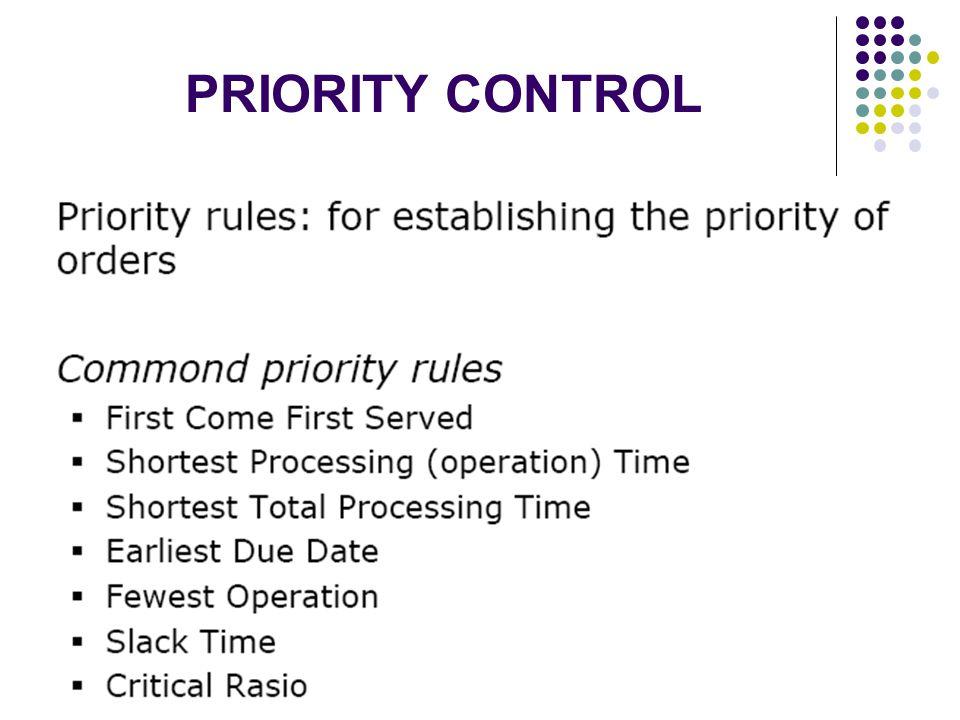 PRIORITY CONTROL