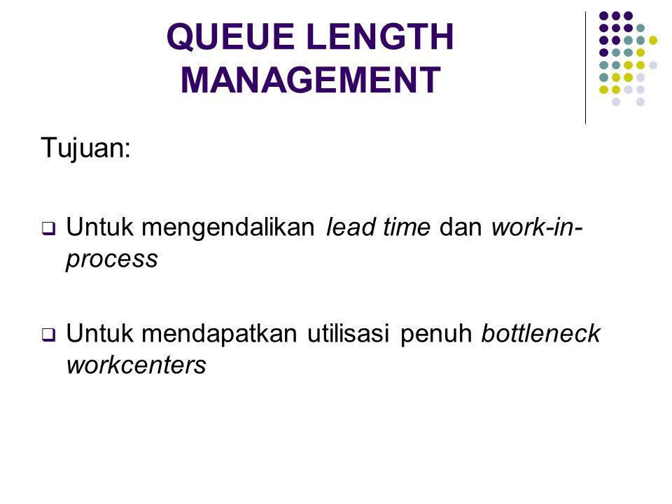 QUEUE LENGTH MANAGEMENT