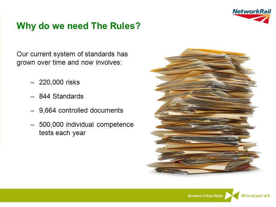 Why do we need The Rules Our current system of standards has grown over time and now involves: 220,000 risks.