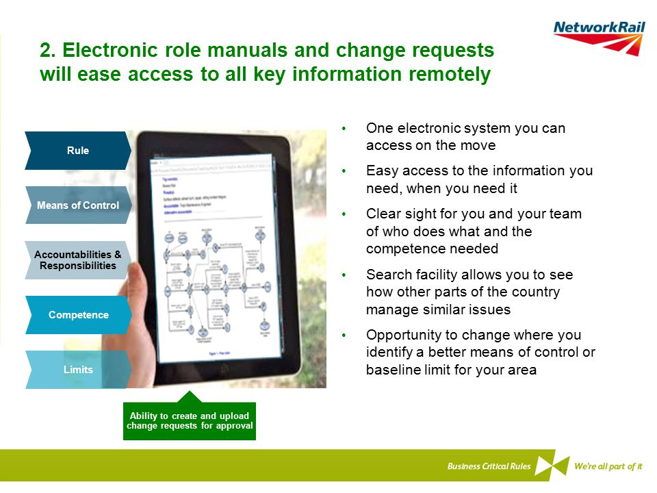 2. Electronic role manuals and change requests will ease access to all key information remotely