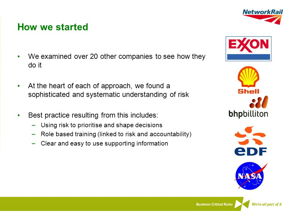 How we started We examined over 20 other companies to see how they do it.