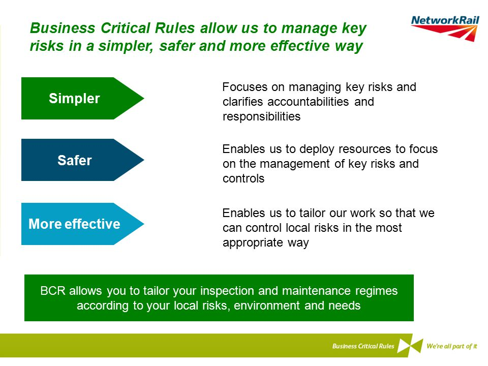 Business Critical Rules allow us to manage key risks in a simpler, safer and more effective way