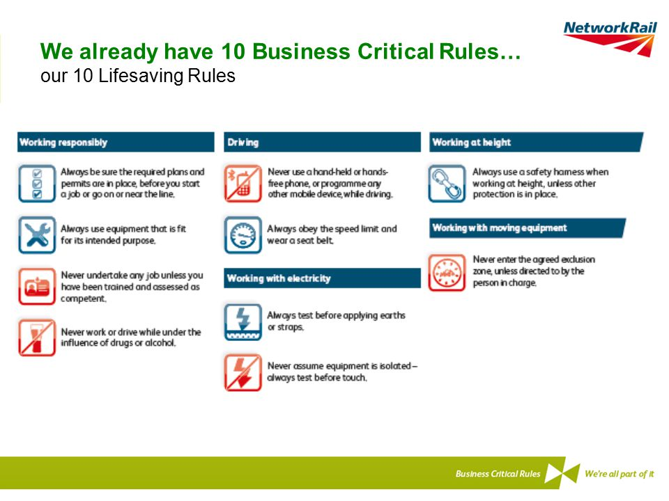 We already have 10 Business Critical Rules… our 10 Lifesaving Rules