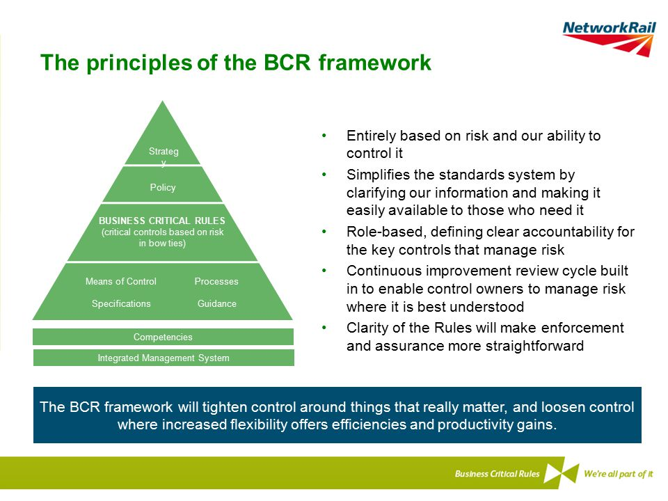 The principles of the BCR framework