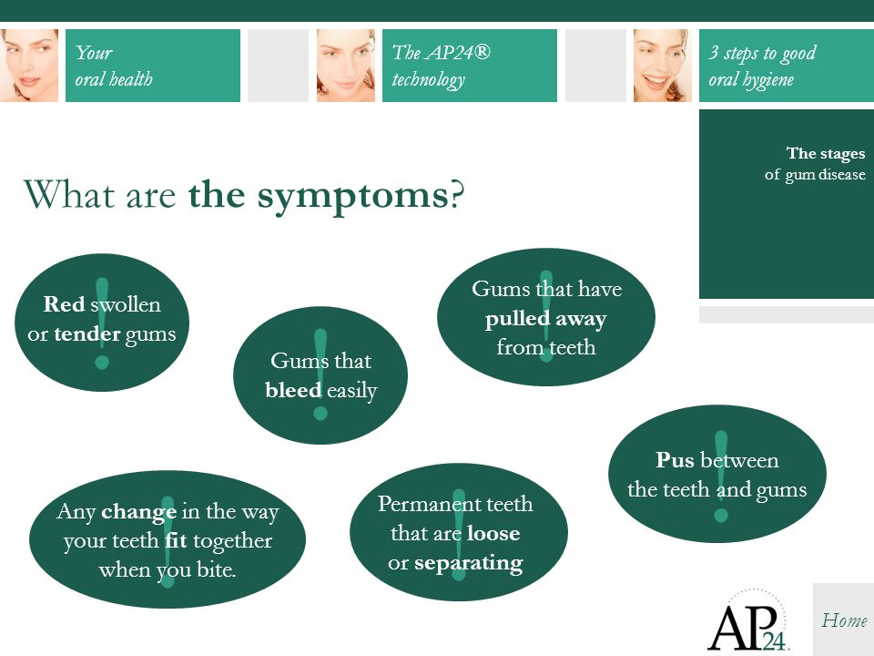 What are the symptoms The stages of gum disease. ! Gums that have pulled away from teeth. ! Red swollen or tender gums.