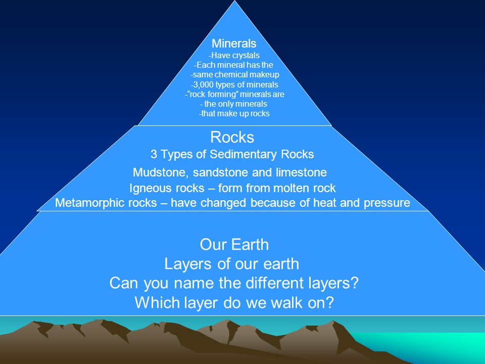 Can you name the different layers Which layer do we walk on