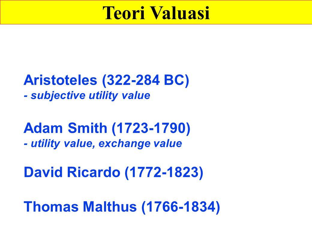 Teori Valuasi Aristoteles (322-284 BC) Adam Smith (1723-1790)