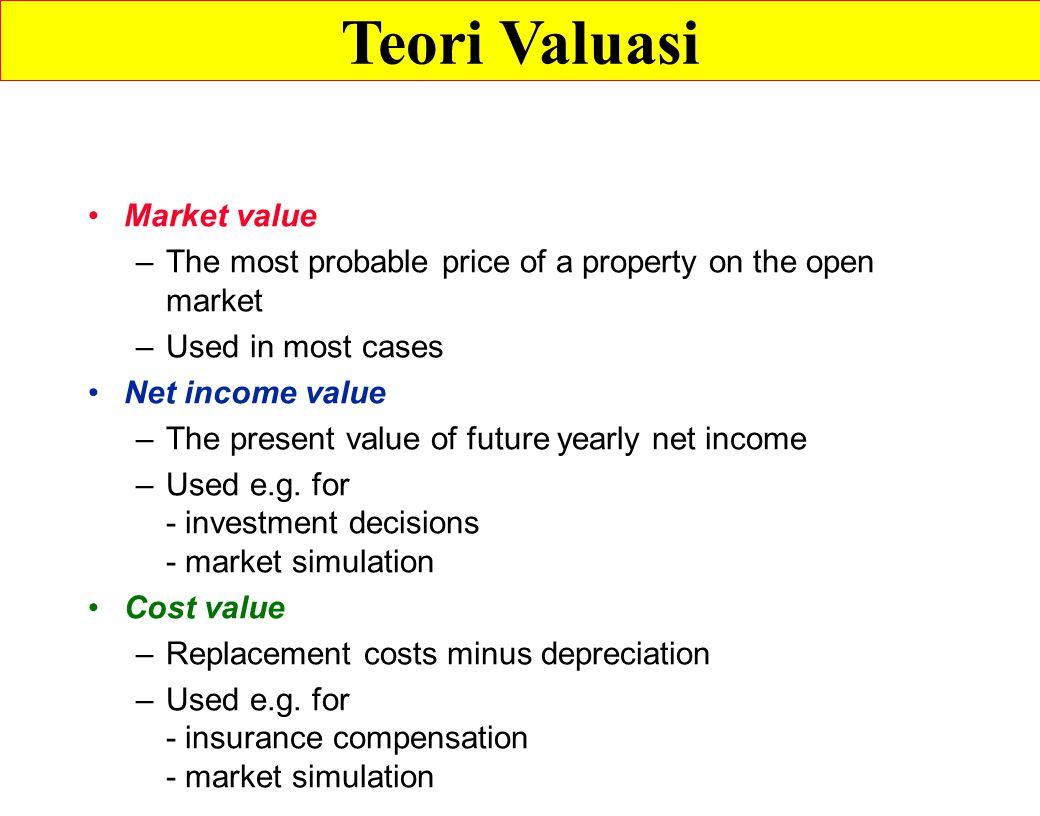 Teori Valuasi Market value
