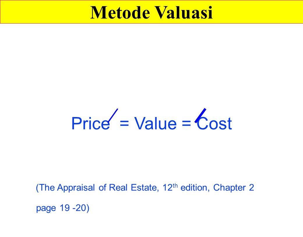 Metode Valuasi Price = Value = Cost