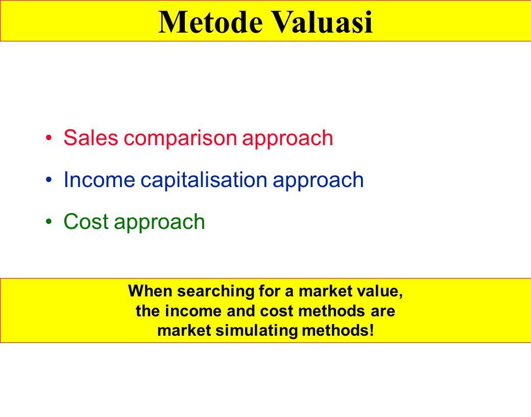 Metode Valuasi Sales comparison approach