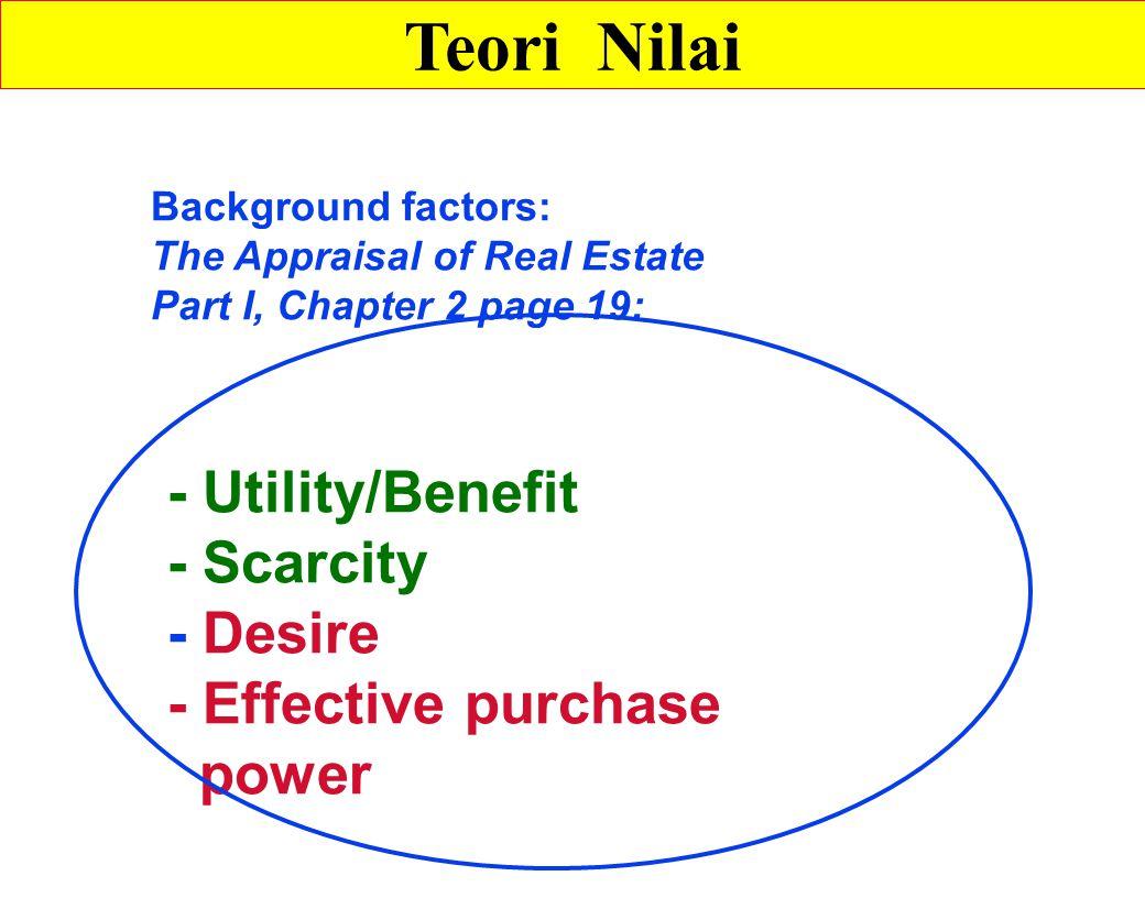 Teori Nilai - Utility/Benefit - Scarcity - Desire