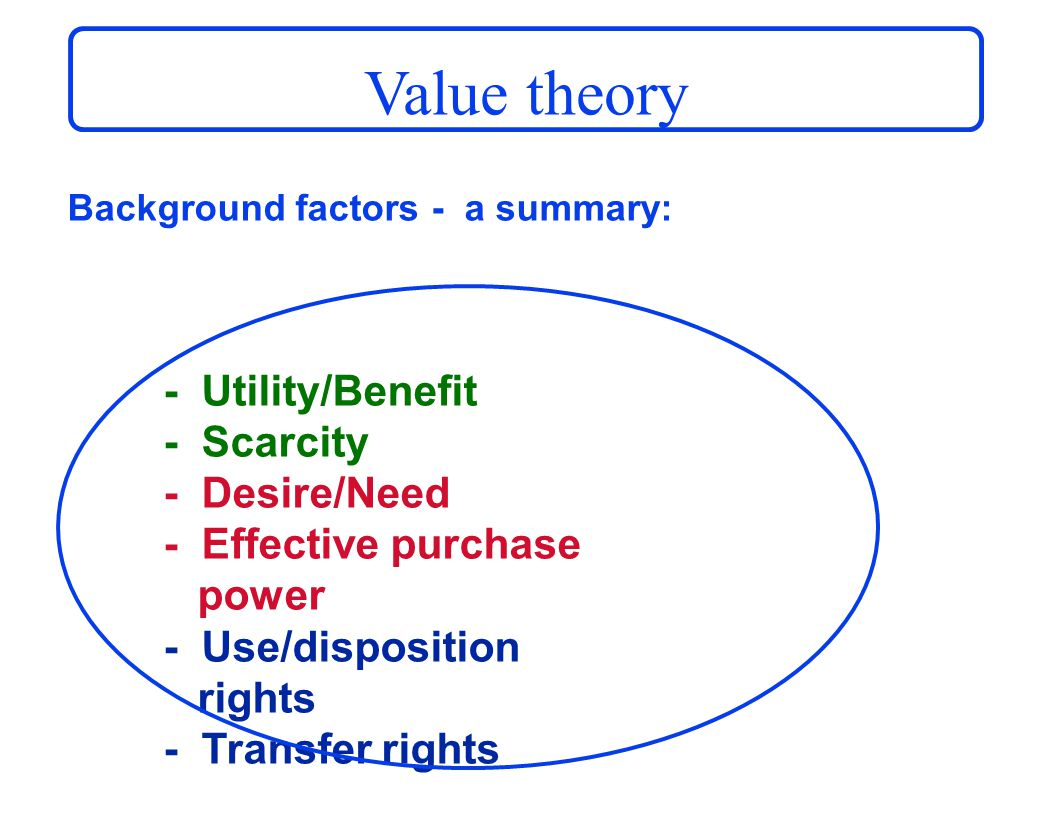 Value theory Background factors - a summary: