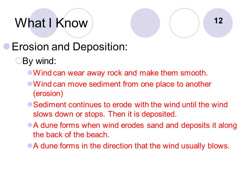 What I Know Erosion and Deposition: By wind: 12