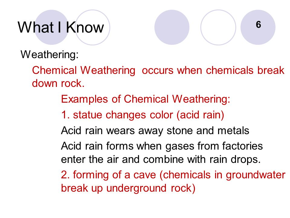 What I Know Weathering: