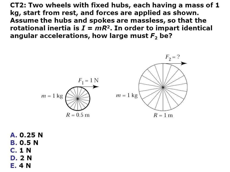 CT2: Two wheels with fixed hubs, each having a mass of 1 kg, start from rest, and forces are applied as shown. Assume the hubs and spokes are massless, so that the rotational inertia is I = mR2. In order to impart identical angular accelerations, how large must F2 be